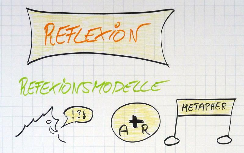 Flipchart Reflexion & Transfer
